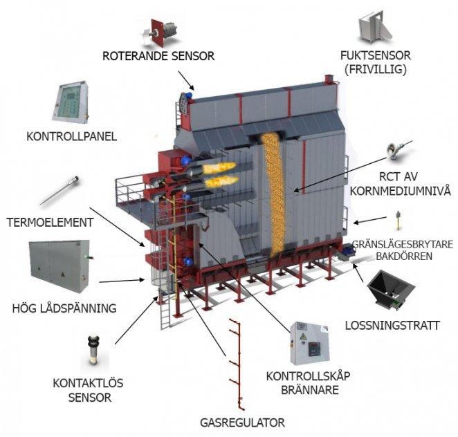 Spannmålstork MSK-1 | torkar  20-120 t/h